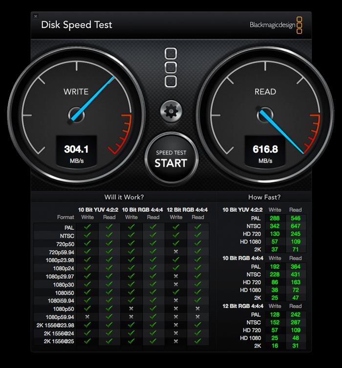 Test szybkości dysku Fusion Drive